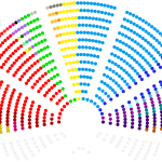 European_Parliament_composition_by_political_Parties_election_2014